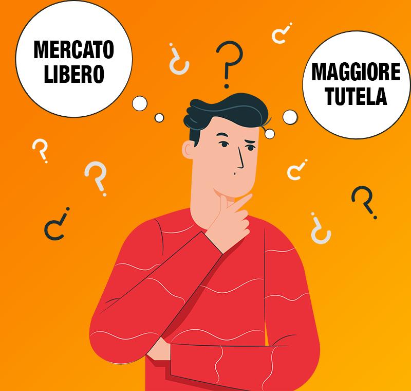 Luce e Gas: Mercato Libero o Tutelato? | Winnerland