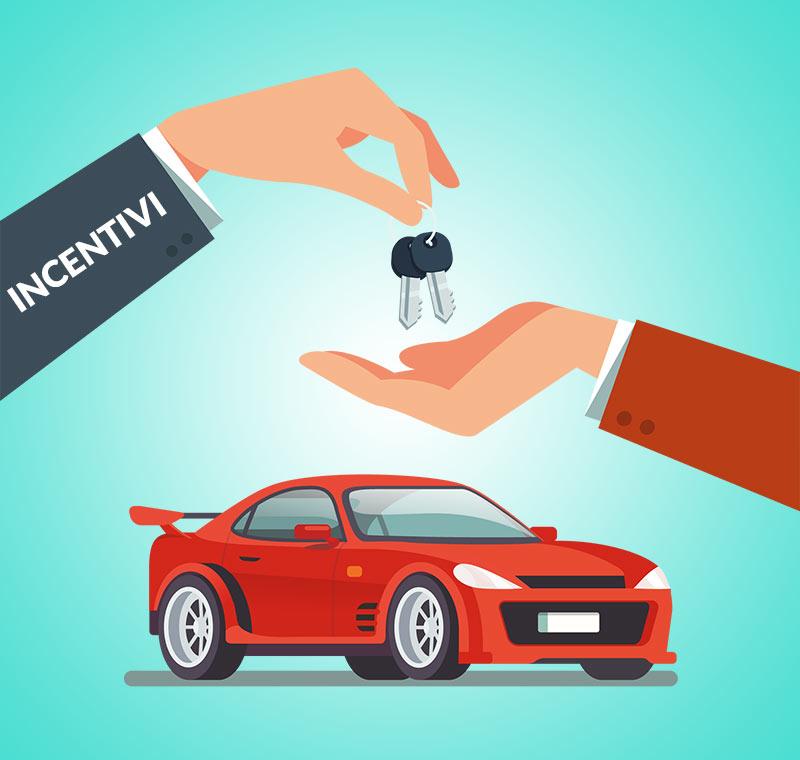Cosa sono gli Incentivi Auto e Come Richiederli   Winnerland